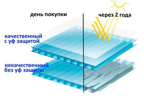 uf-zashhita-polikarbonata.jpg